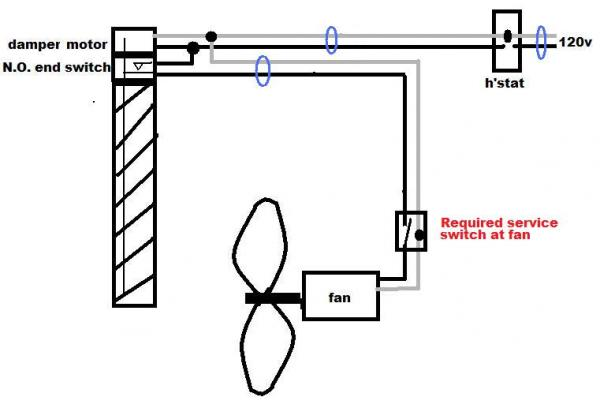 How To Wire Crawl Space Exhaust Fan, Fresh Air Fan With A
