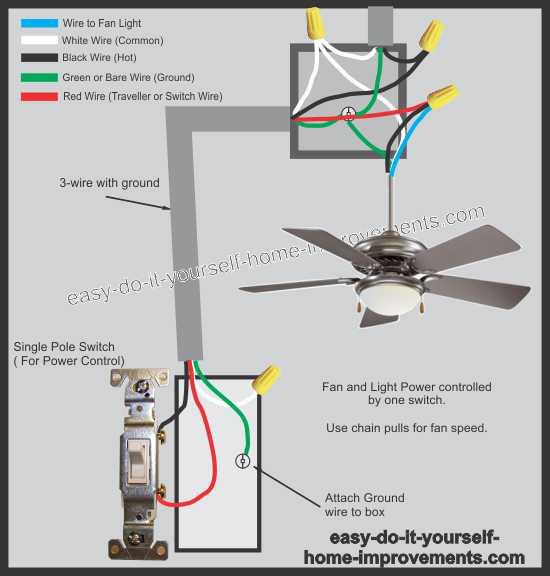 Hunter Ceiling Fan Wiring Schematic