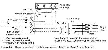 Hvac Low Voltage Wiring