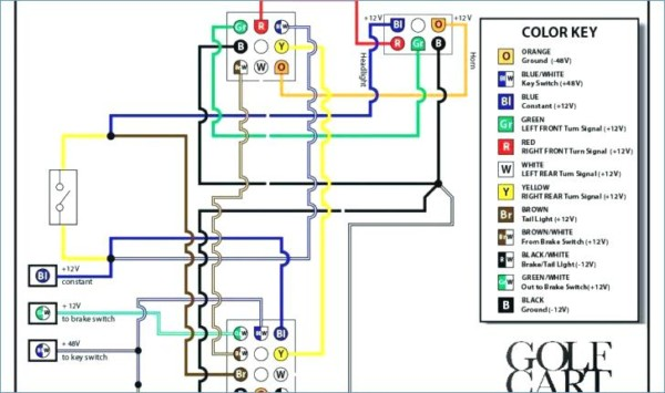 Carrier Thermostat Wiring Color Code