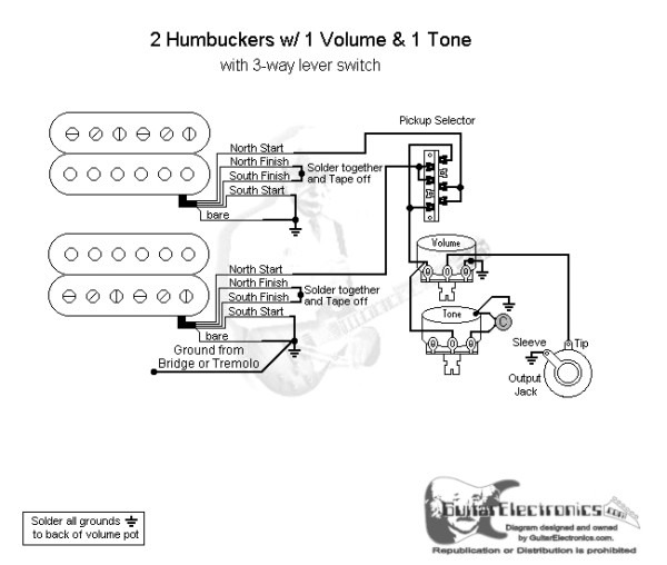 Ibanez Rg7321 Wiring Diagram from www.chanish.org