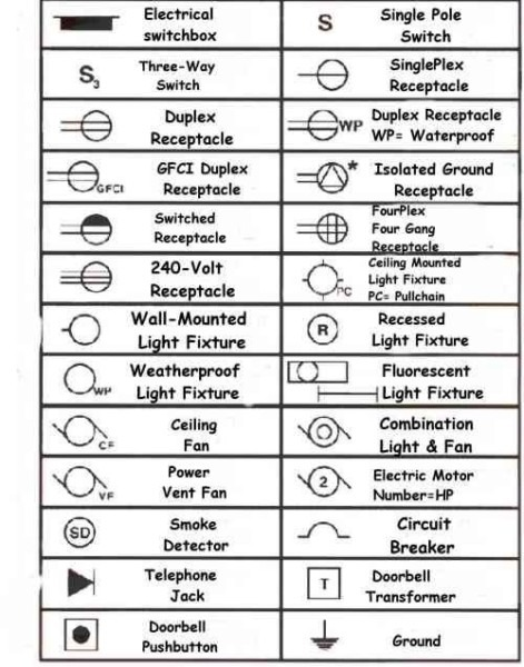 Image Result For Types Of Light Switches Symbols