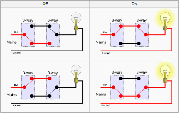 Images Of Wiring 3 Way Switch Diagram Wire