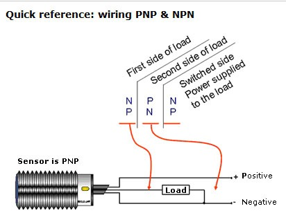 Industrial Sensing Fundamentals – Back To The Basics  Npn Vs Pnp