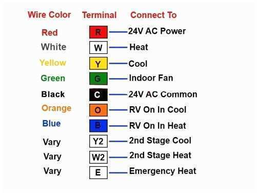 Installing Honeywell Wifi Smart Thermostat Without C Wire Best