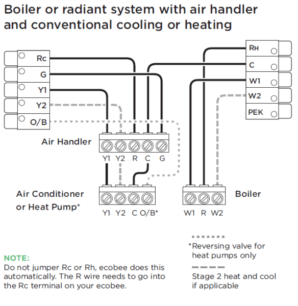 Installing Your Ecobee With A Boiler And Ac (dual Transformer