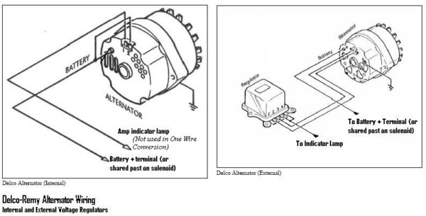 Delco One Wire Alternator Wiring Diagram from www.chanish.org