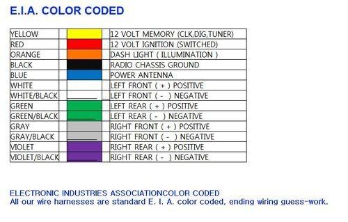 Kenwood Kdc Mp238 Wiring Diagram