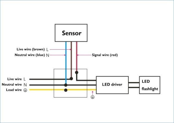 Ledmo Led Flood Lights Wiring Diagram