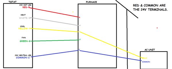 Lennox Furnace With Honeywell Wiring Diagram