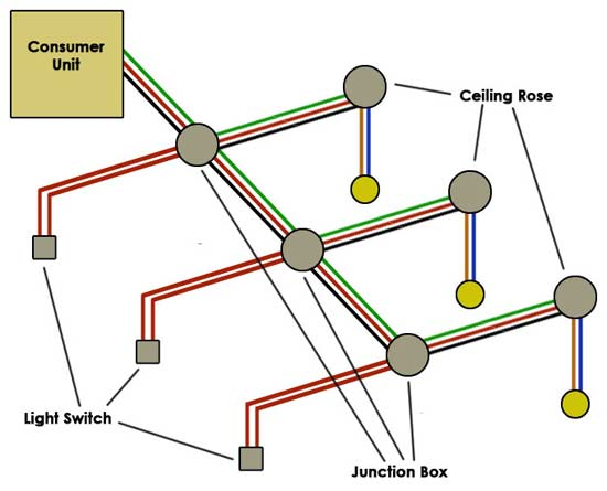 Light Circuits Wiring