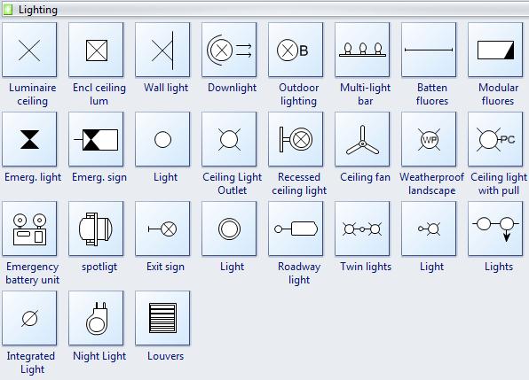 Lighting Diagram Symbols
