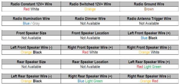 Metra Radio Wiring Diagram Jetta
