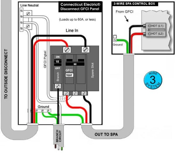 Spa Wiring Diagram from www.chanish.org