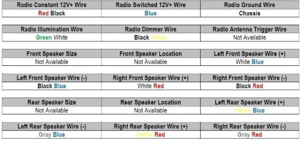 Mitsubishi Speakers Wiring Diagram