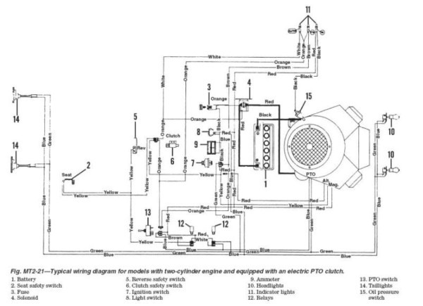 Mtd Yard Machine Wiring Diagram 2005
