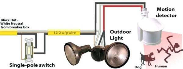 Outdoor Motion Sensor Light Switch – Convictedrock Com