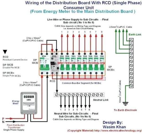 Panel Board Schematic