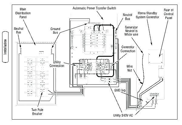 Parts Manual Page 2 3 Generac Gp5500 Replacement – Zonnesteek Info