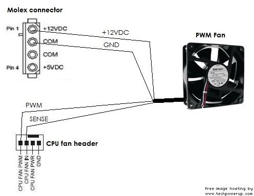 Pc Fan Wiring Diagram