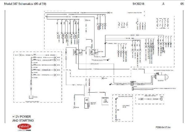 Peterbilt Trucks Fuse Box Wiring Diagram