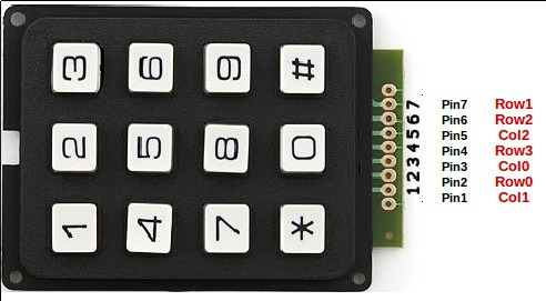 Picmicro And Keypads 4x3
