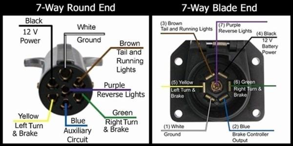 Pollak 7 Pin Round Wiring Diagram