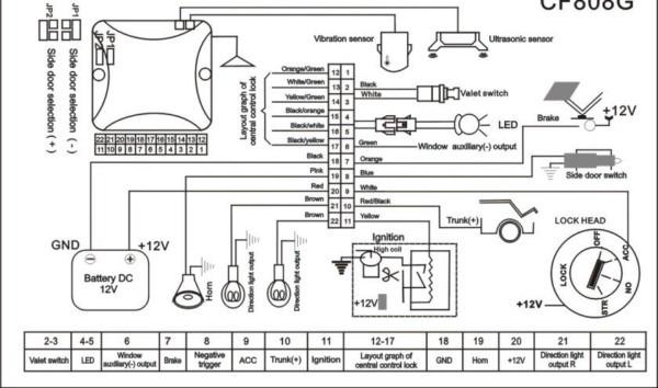 diagram audiovox prestige car alarm wiring diagram full