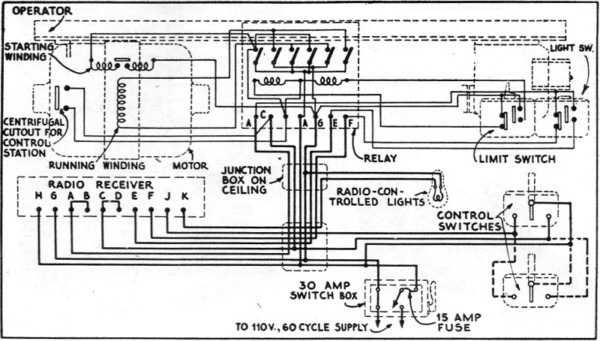Professional Commercial Electrical Wiring Diagram