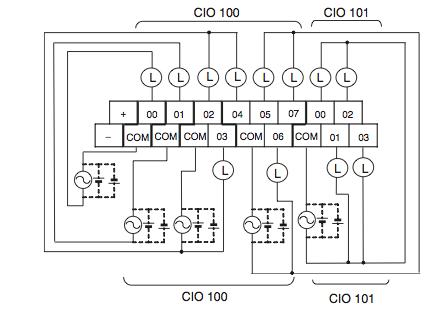 Programmable Logic