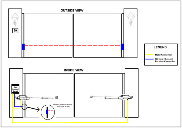 faac photocell wiring diagram Photocell Circuit Diagram at Faac Photocell Wiring Diagram