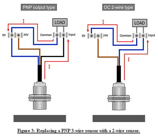 Prox Sensor Wiring