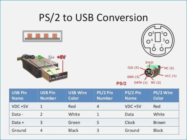 Ps2 To Usb Connection Diagram