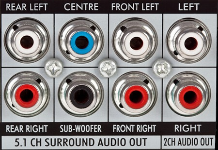 Rca Surround Sound Connections  Analog 5 1 Audio Explained