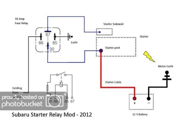 Starter Motor Relay Diagram