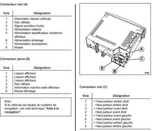 Renault Laguna 2 Wiring Diagram