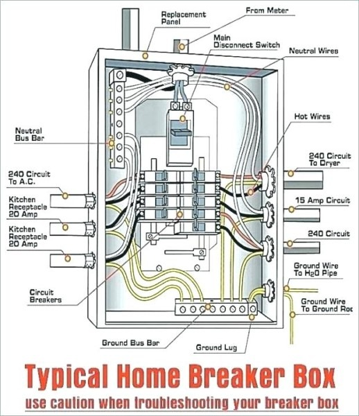 Circuit Breaker Box Diagram