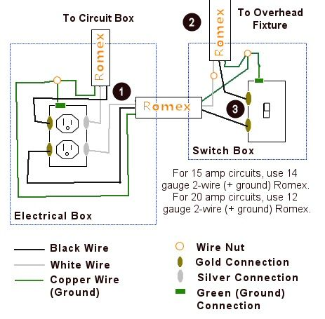 Rewire A Switch That Controls An Outlet To Control An Overhead