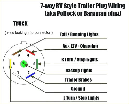 Rv Trailer Plug Wiring Code Ford Diagram 7 Way Wire Luxury Amp S