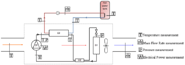Schematic Diagram Of The Heat Pump
