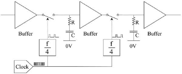 Schematic Diagram Of The Sample