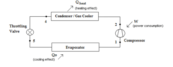 Schematic Diagram Of The Single Stage Heat Pump Cycle