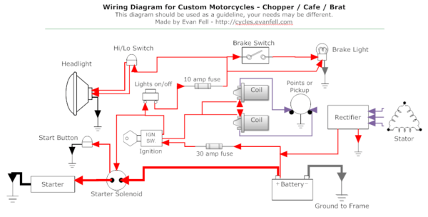 Simple Virago Wiring Diagram
