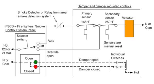 Smoke Damper Wiring Diagram