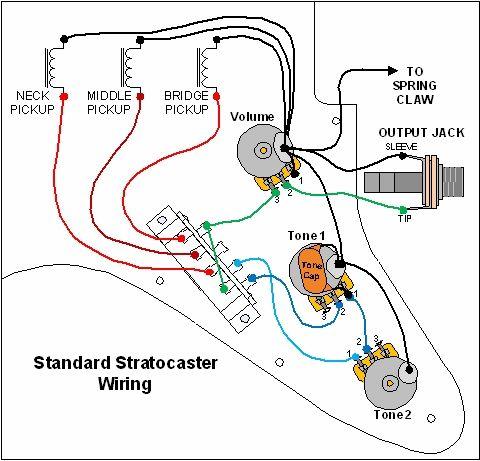 Standard Stratocaster Wiring Diagram