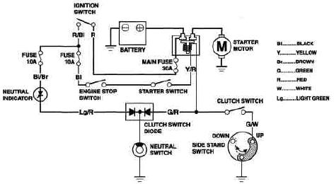 Starter Wiring Diagrams