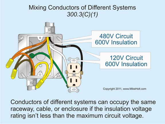 Stumped By The Code  Equipment Grounding Conductors, Voltage