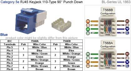 T568 Phone Keystone Wire Diagram