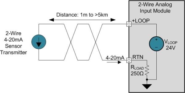 4 Wire Pressure Transducer Wiring Diagram