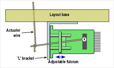 Tortoise Wiring Diagram